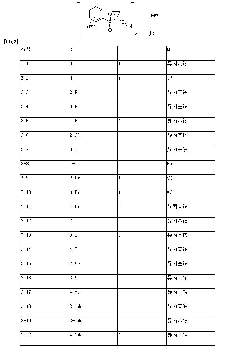 Figure CN102933083BD00301