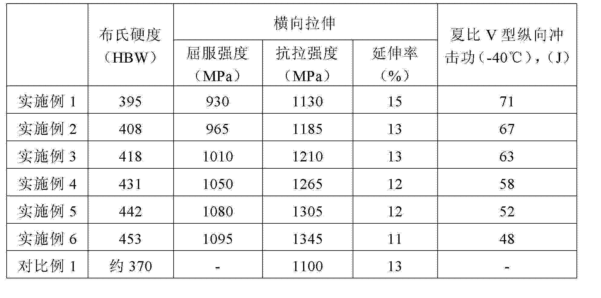 Figure CN104480406AD00101