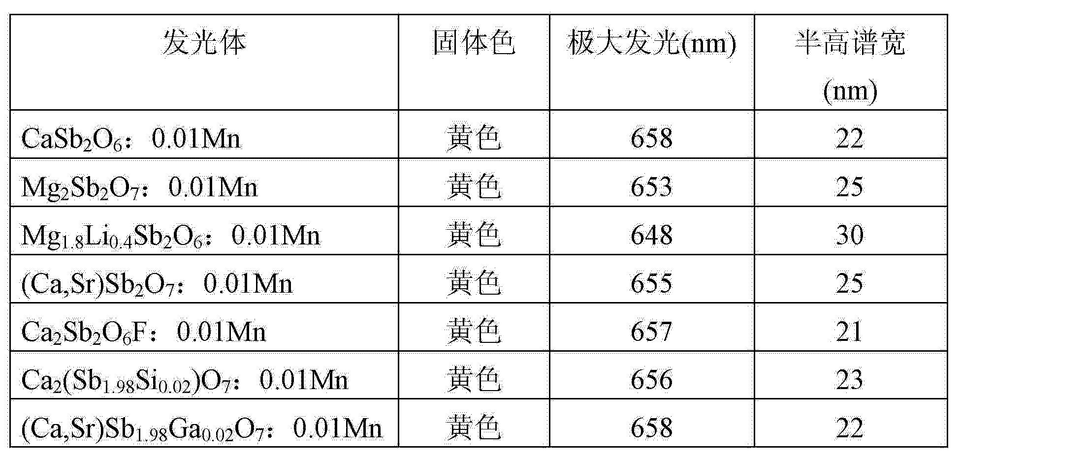 Figure CN1729267BD00121
