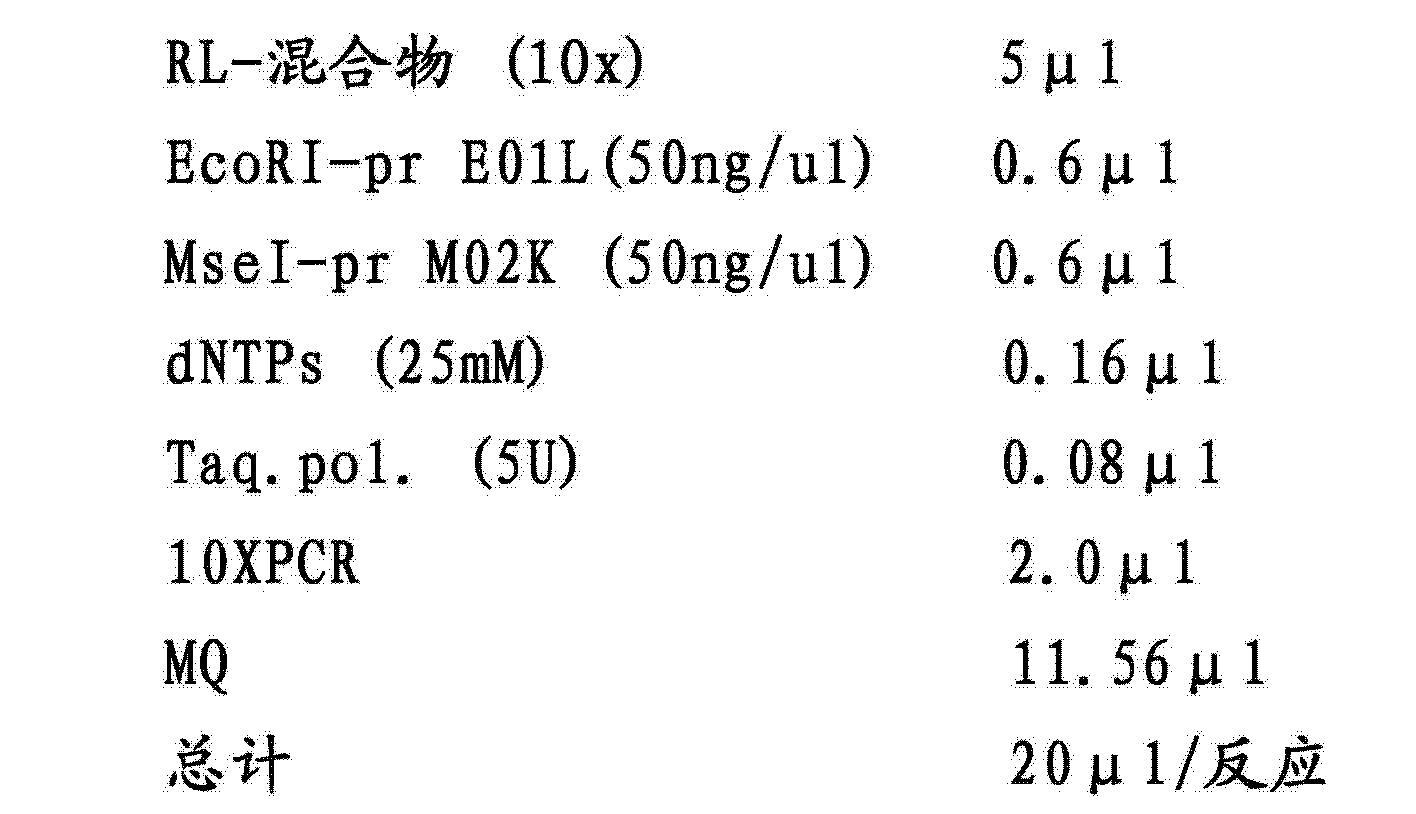 Figure CN102925561BD00161