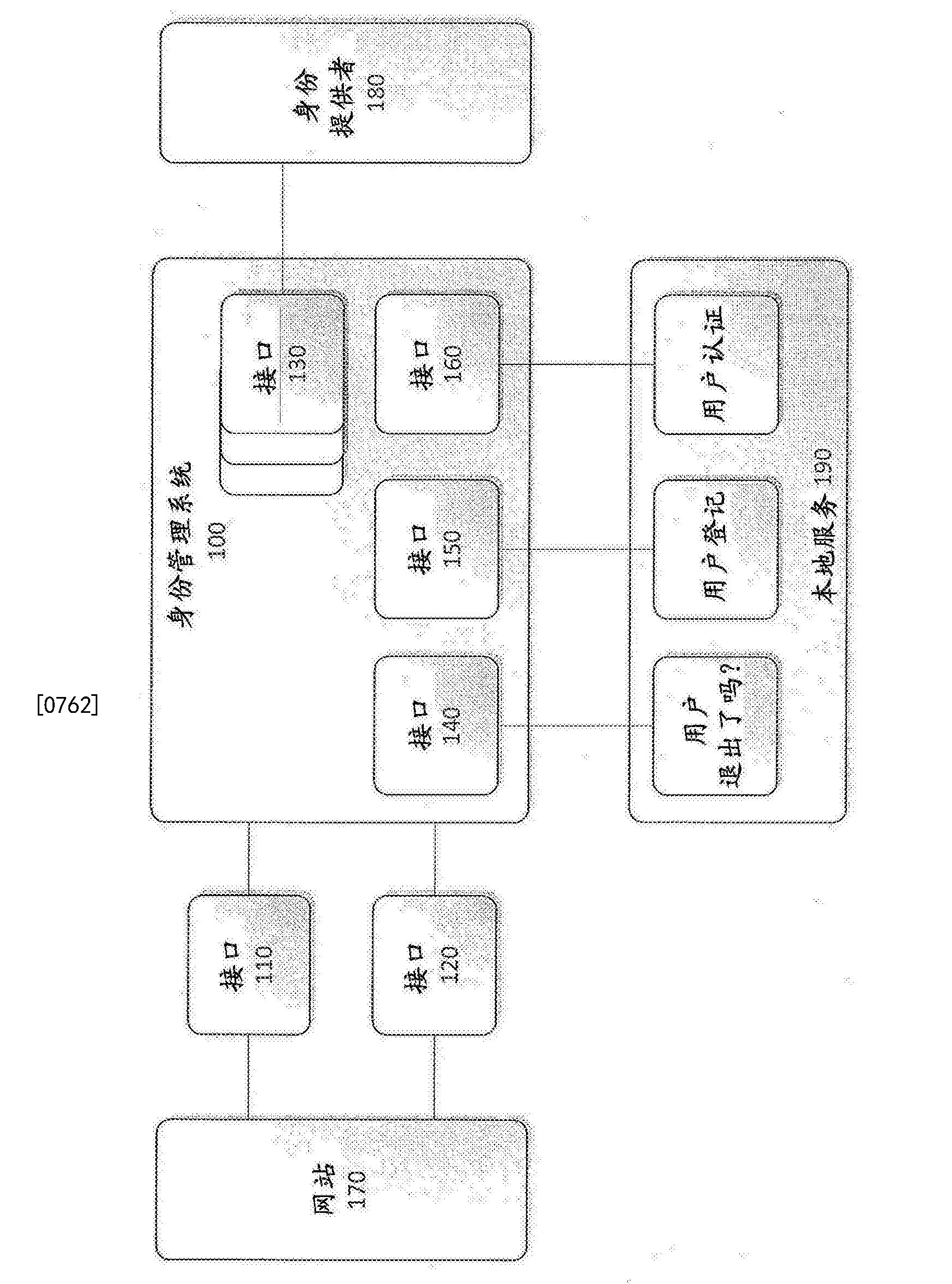 Figure CN104255007BD01251