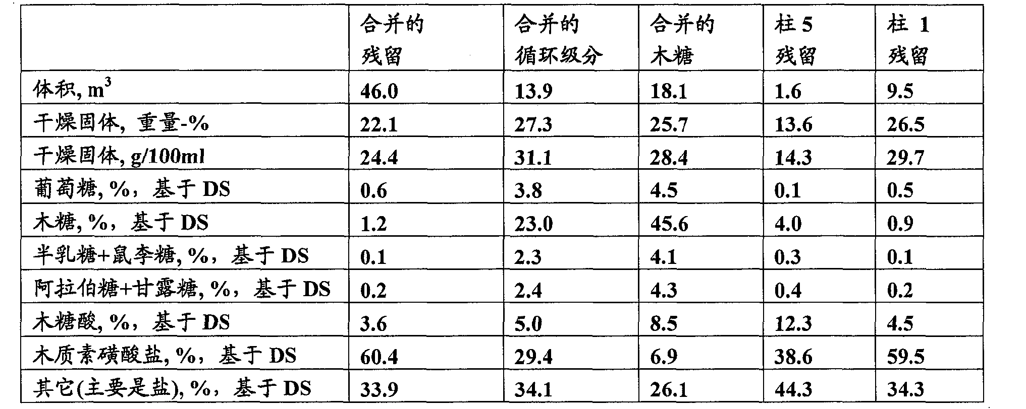 Figure CN102413890AD00201
