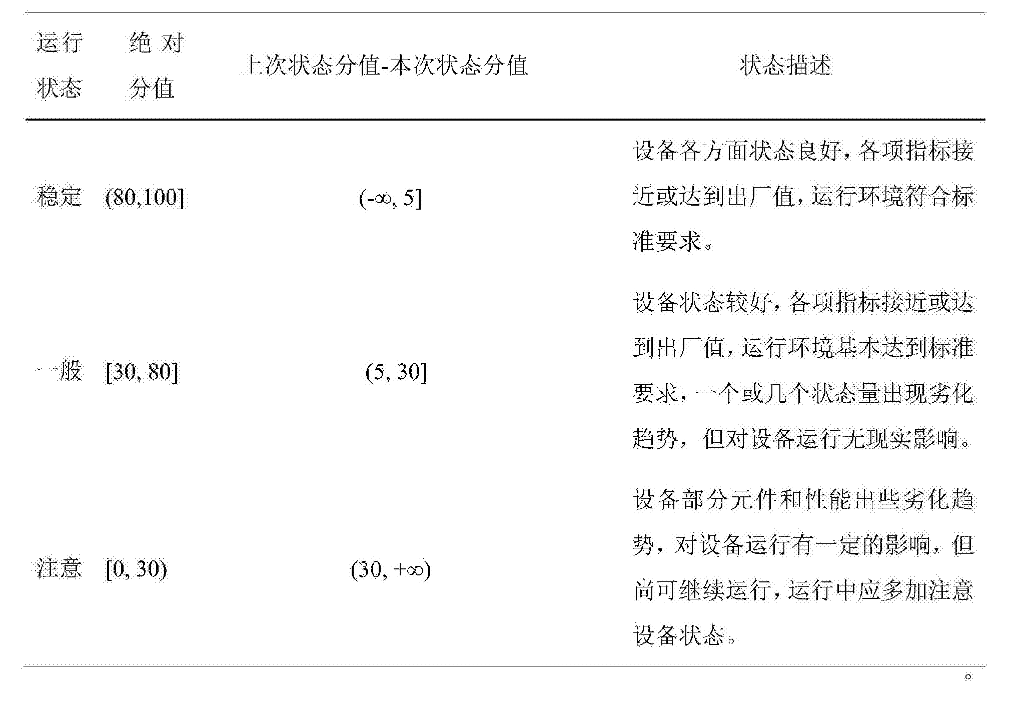 Figure CN105548945AD00101