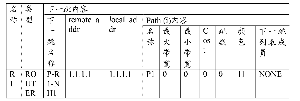Figure CN103036791BD00402