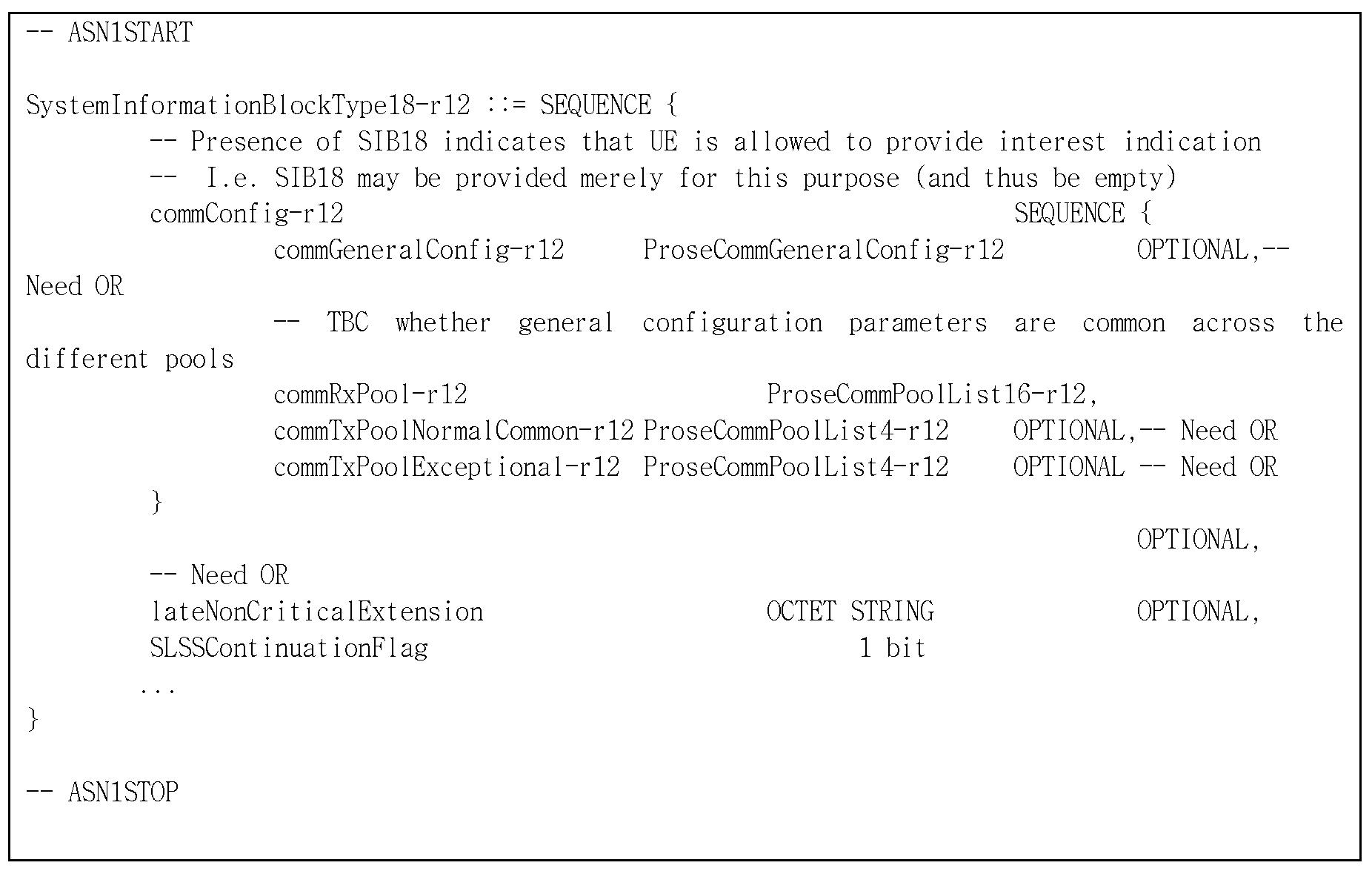 Figure PCTKR2015012281-appb-I000003