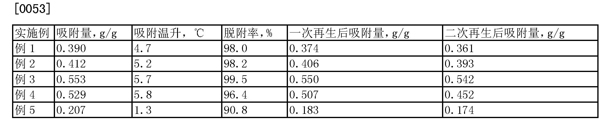 Figure CN102389774BD00063