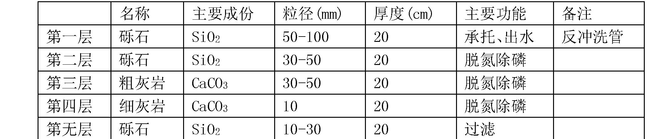 Figure CN107188379AD00081