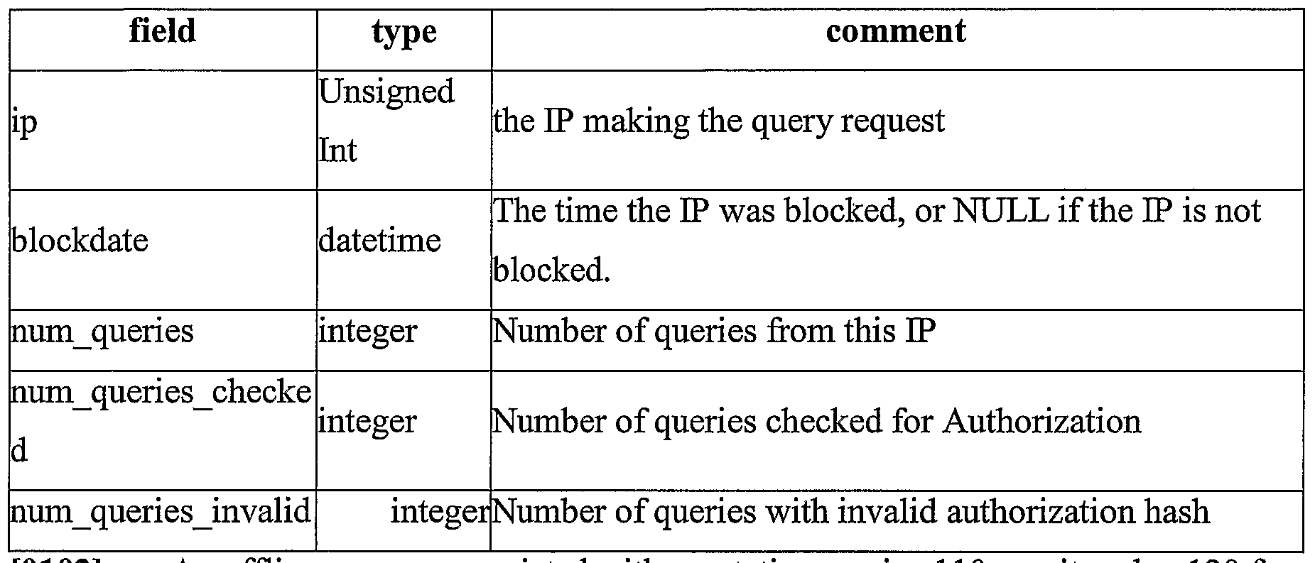 WO2006119506A2 - Method of validating requests for sender