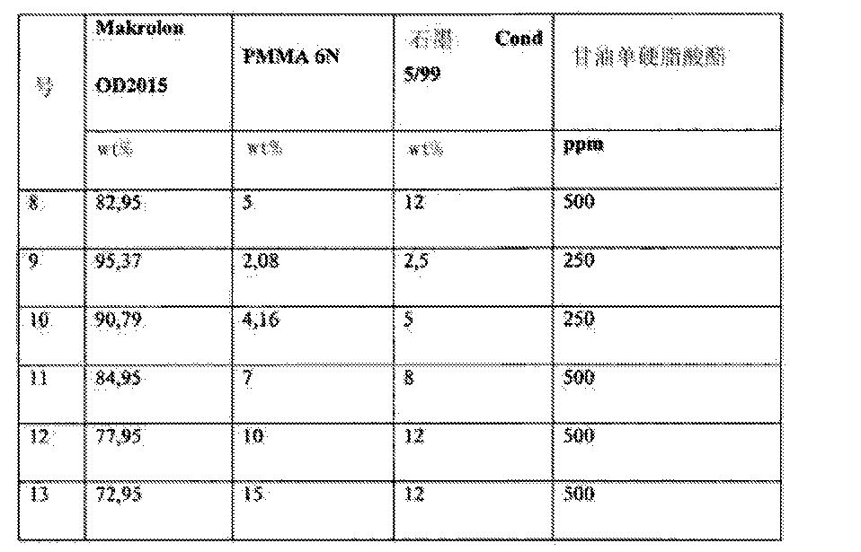 Figure CN102576557BD00221