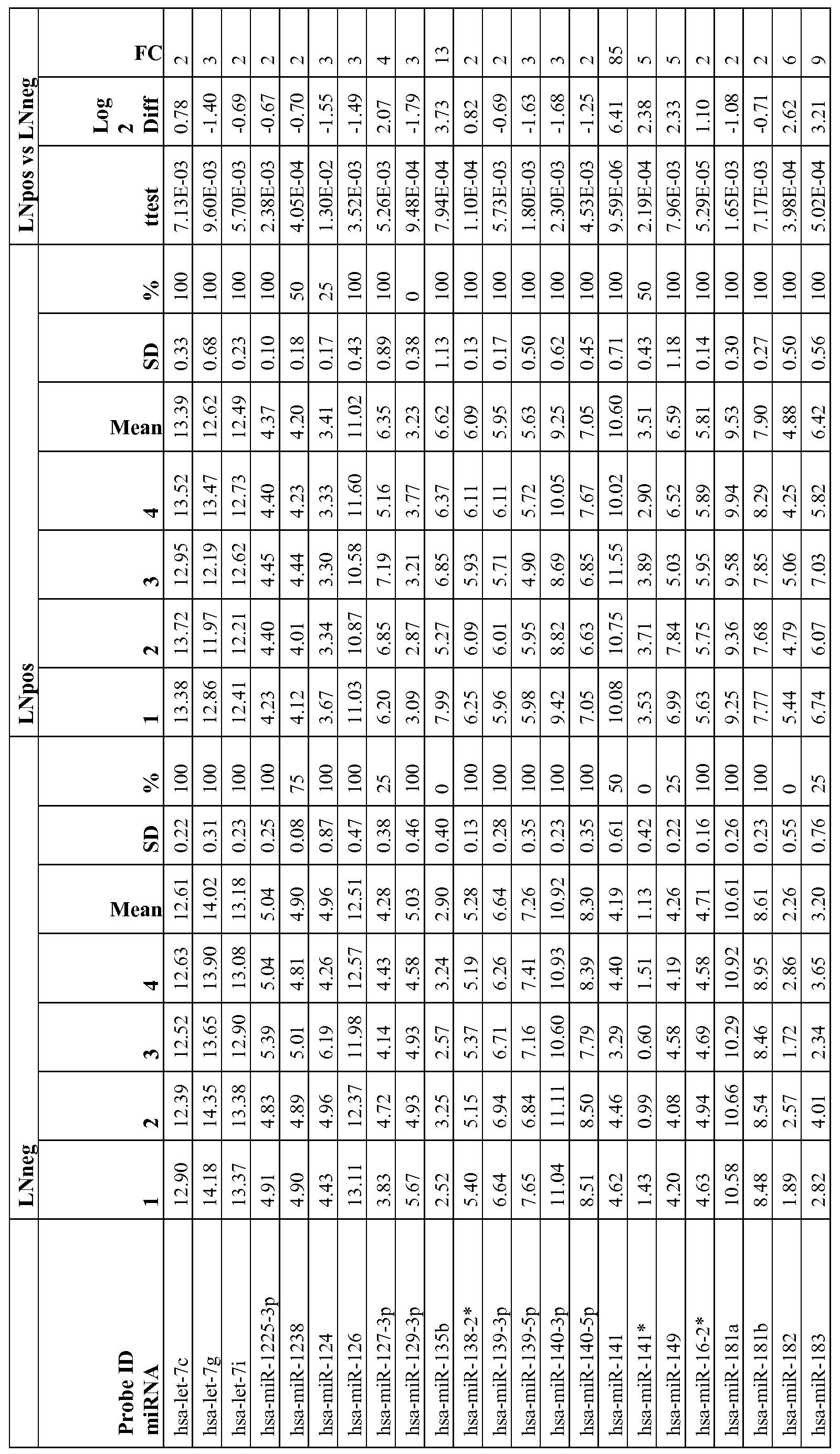 Figure imgf000448_0001
