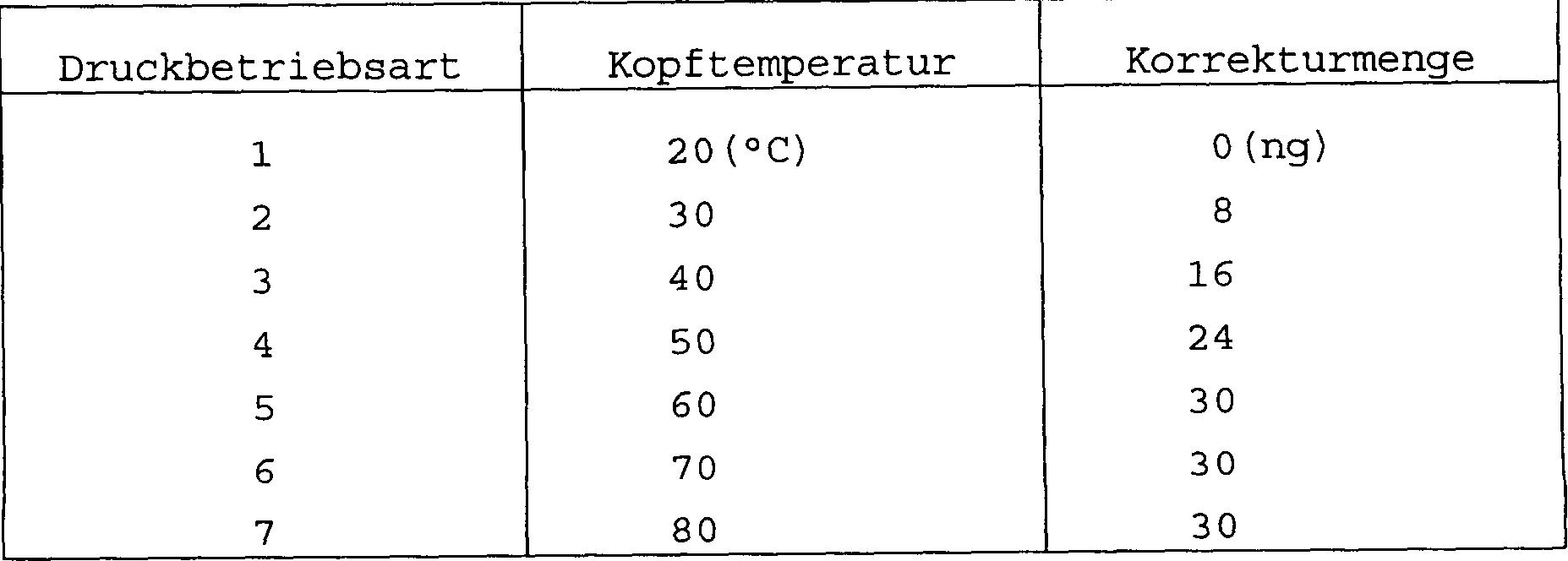 Figure 00620002