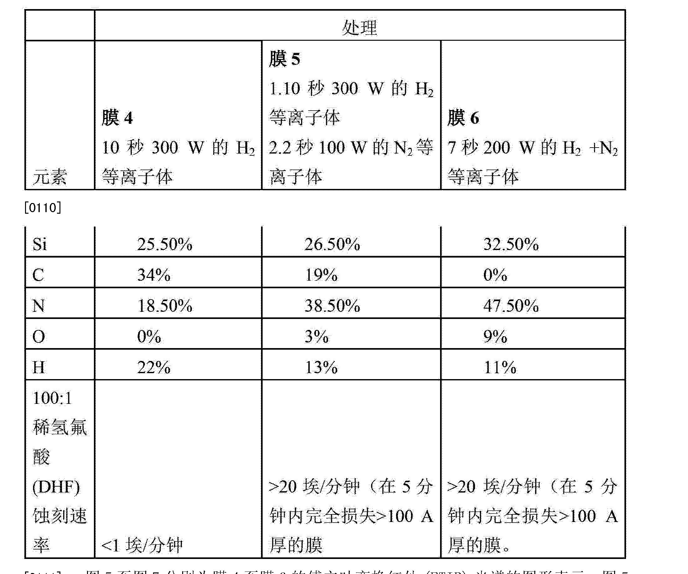 Figure CN103168344AD00201