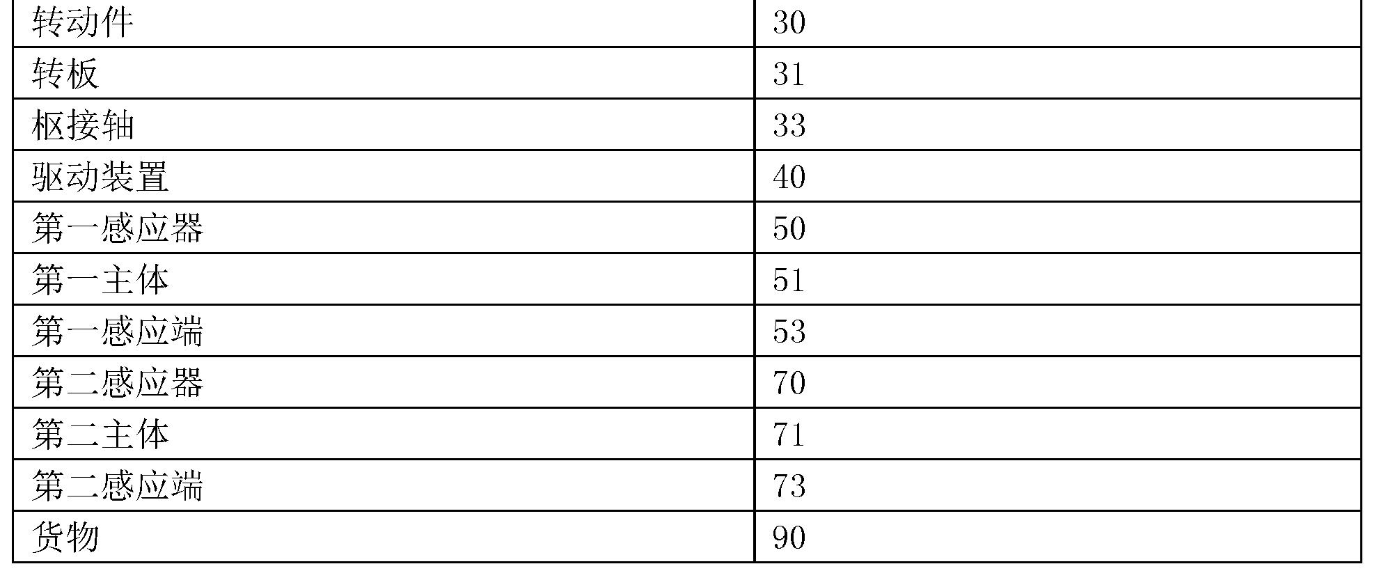 Figure CN104252737BD00061