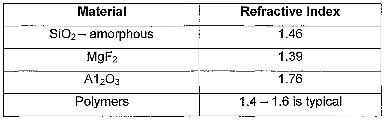 Wo2007024712a2 Cosmetic And Personal Care Formulations