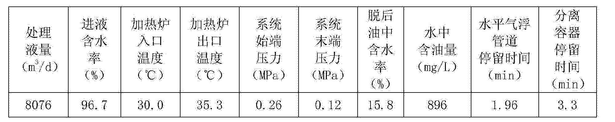 Figure CN103742123AD00081