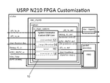 US9531497B2 - Real-time and protocol-aware reactive jamming in
