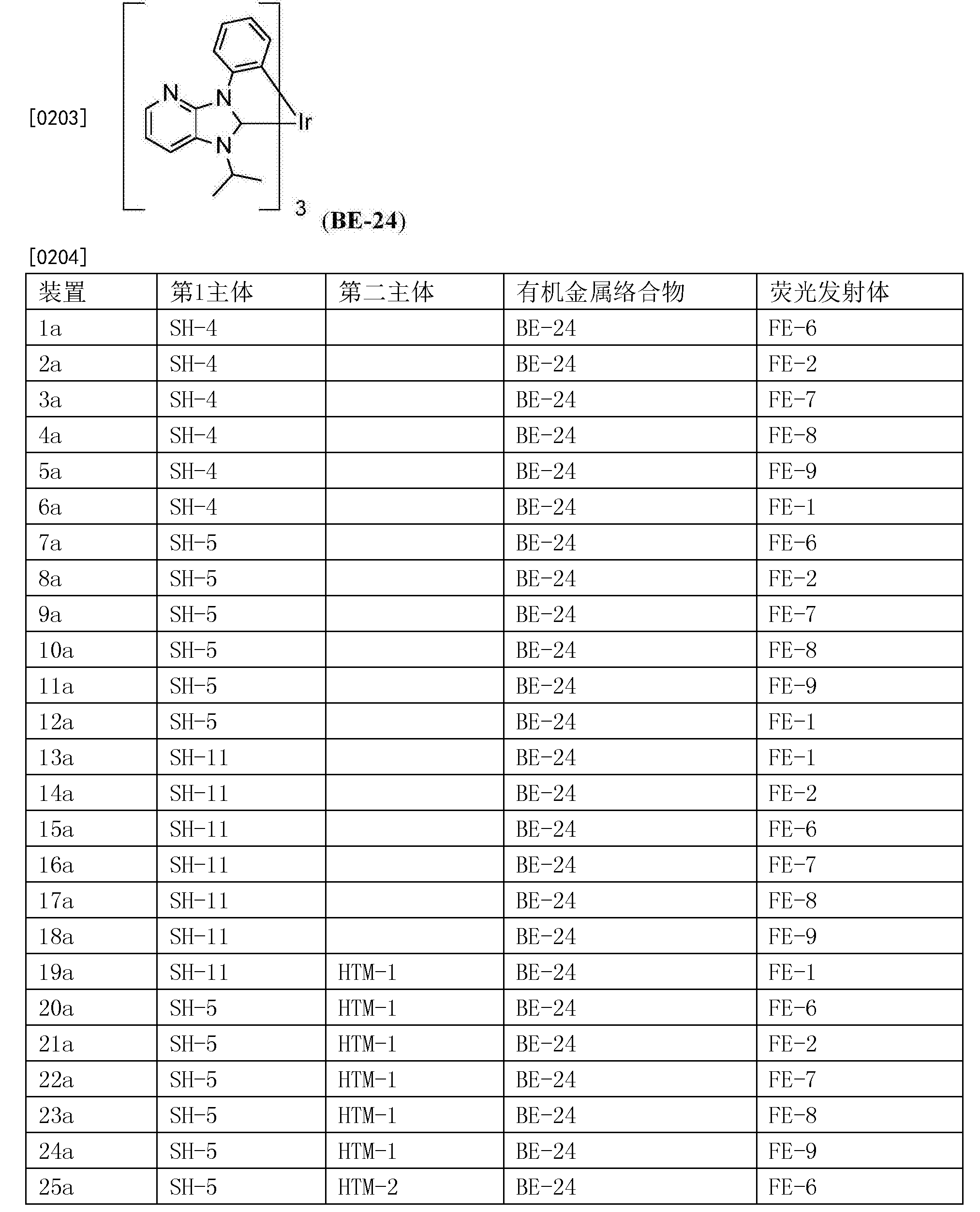 Figure CN107735880AD00431