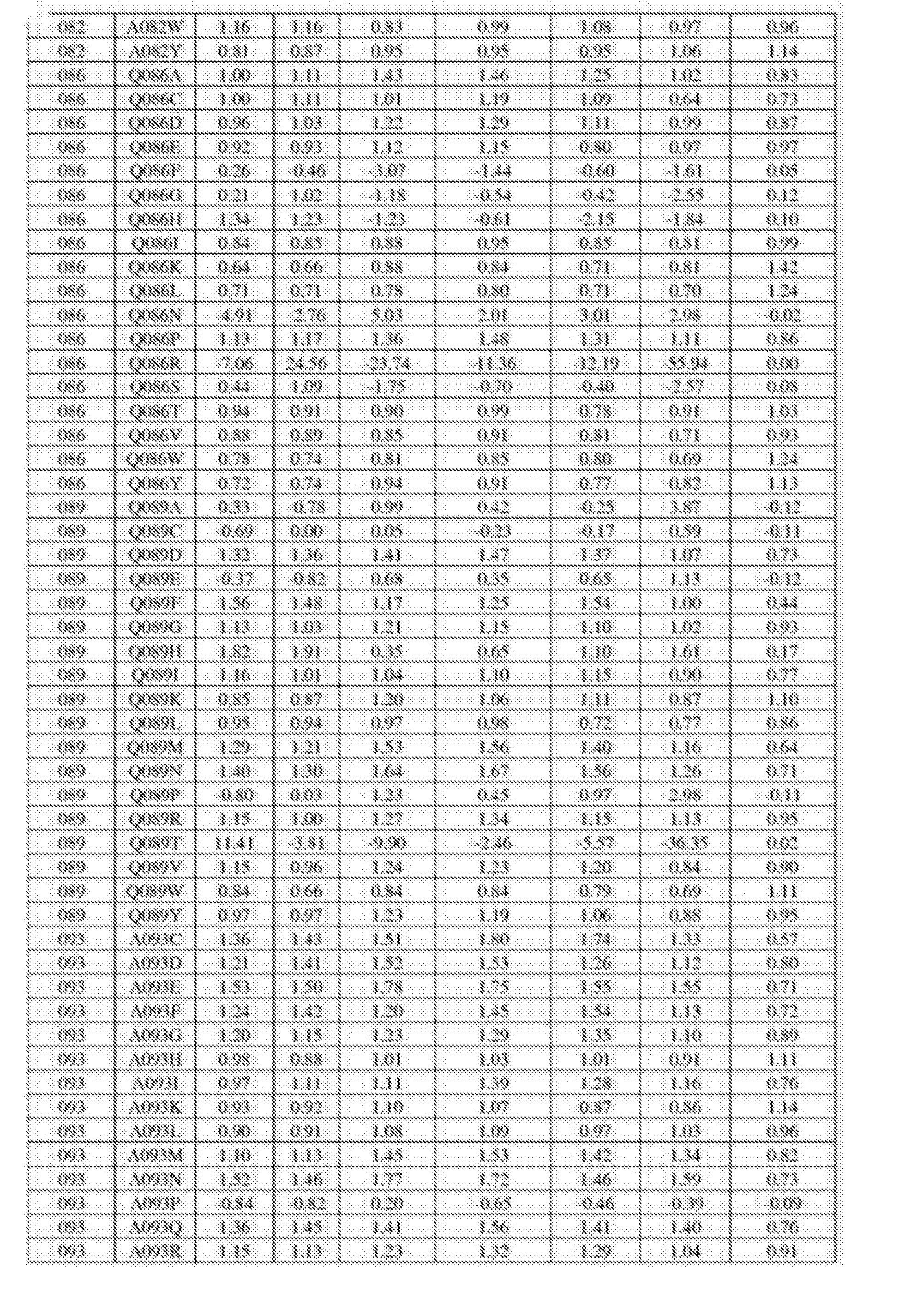 Figure CN105483099AD00881