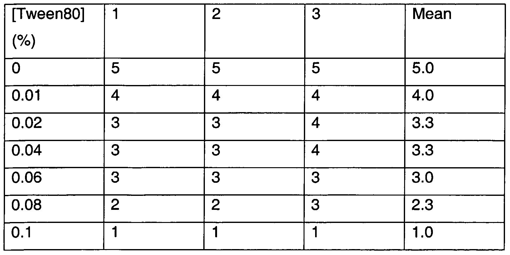 Figure imgf000079_0002