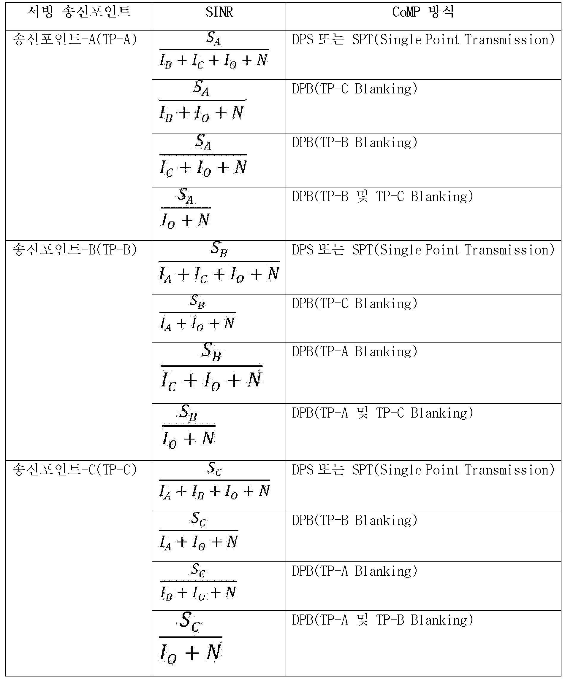 Figure 112012103440931-pat00002