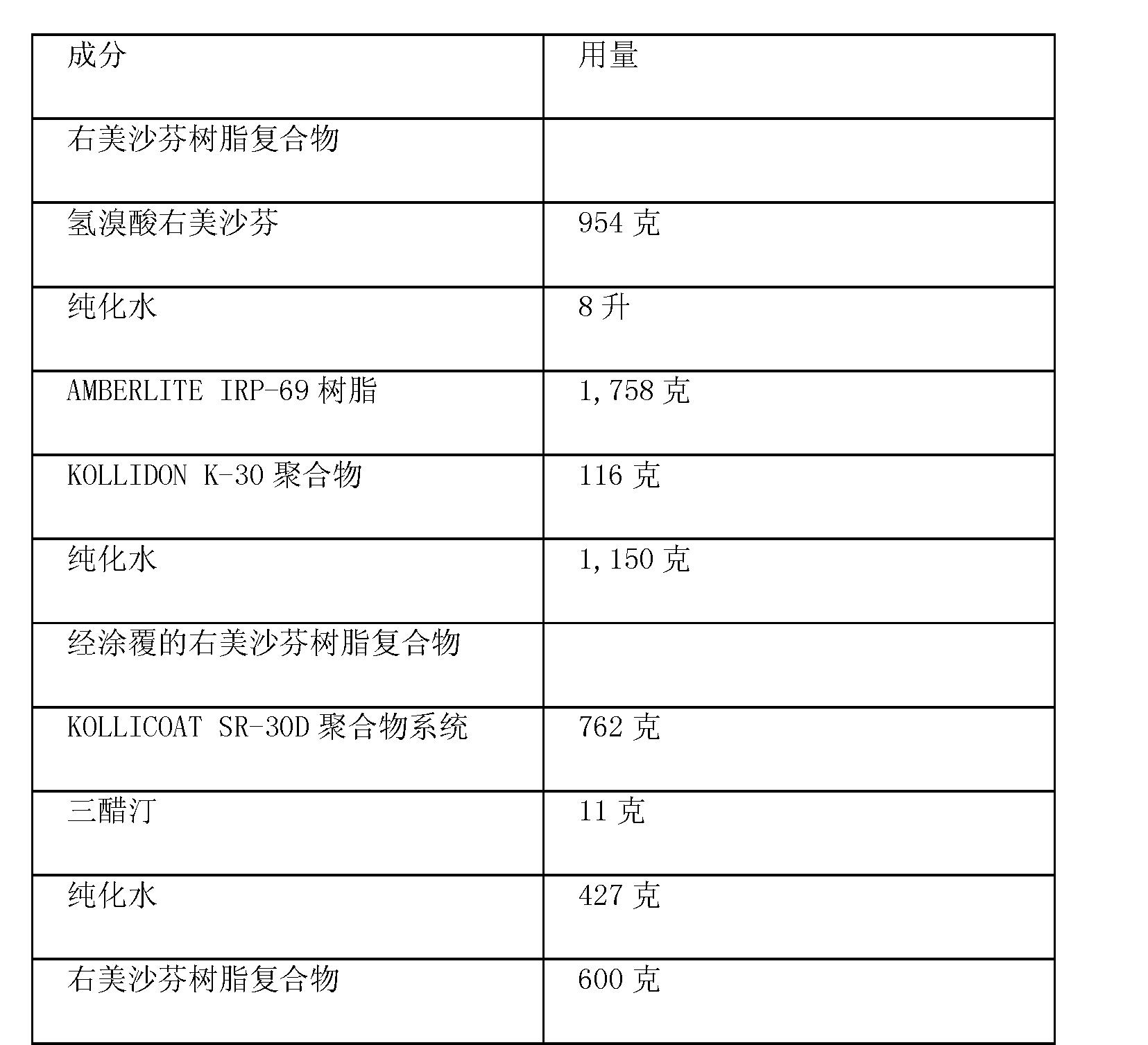 Figure CN102488652BD00221