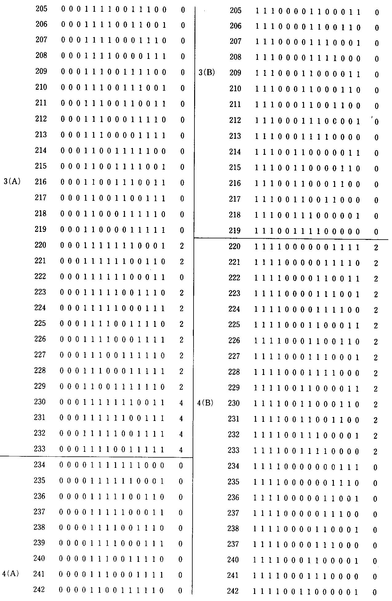 Figure kpo00087