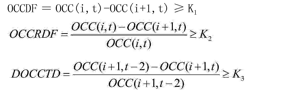 Figure CN103794070AC00043