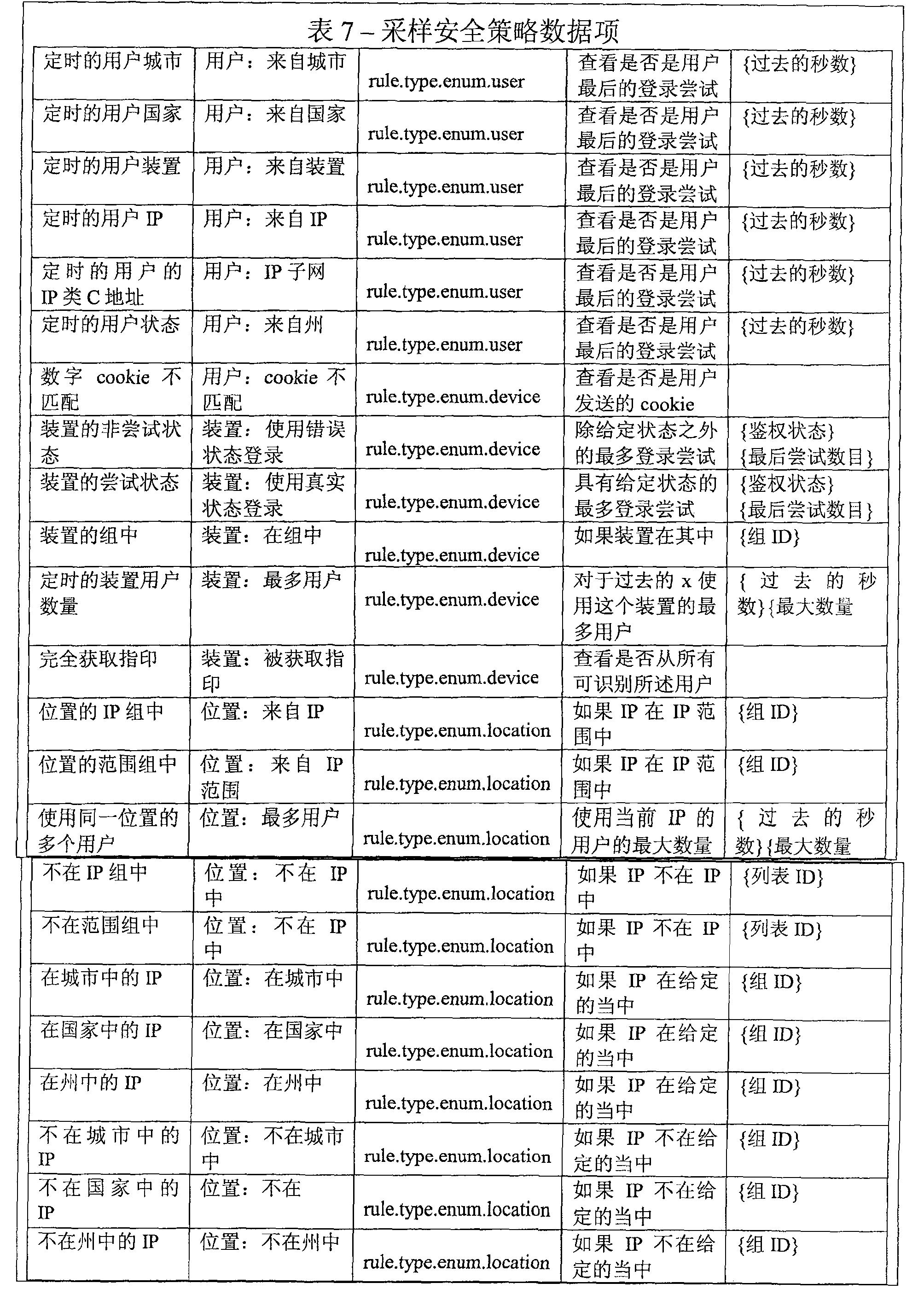 Figure CN101375546BD00211