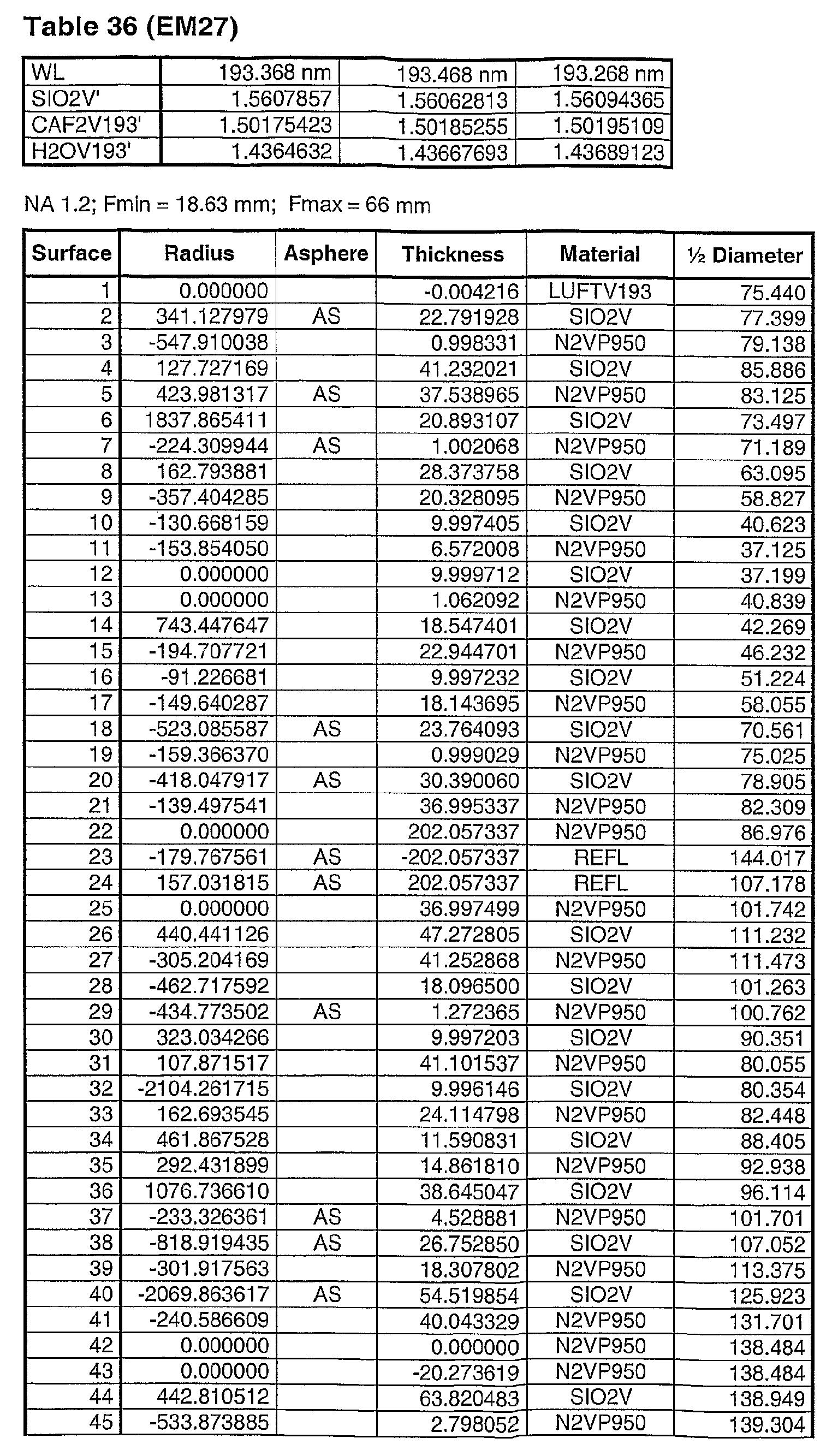 Figure 112012001788764-pat00052