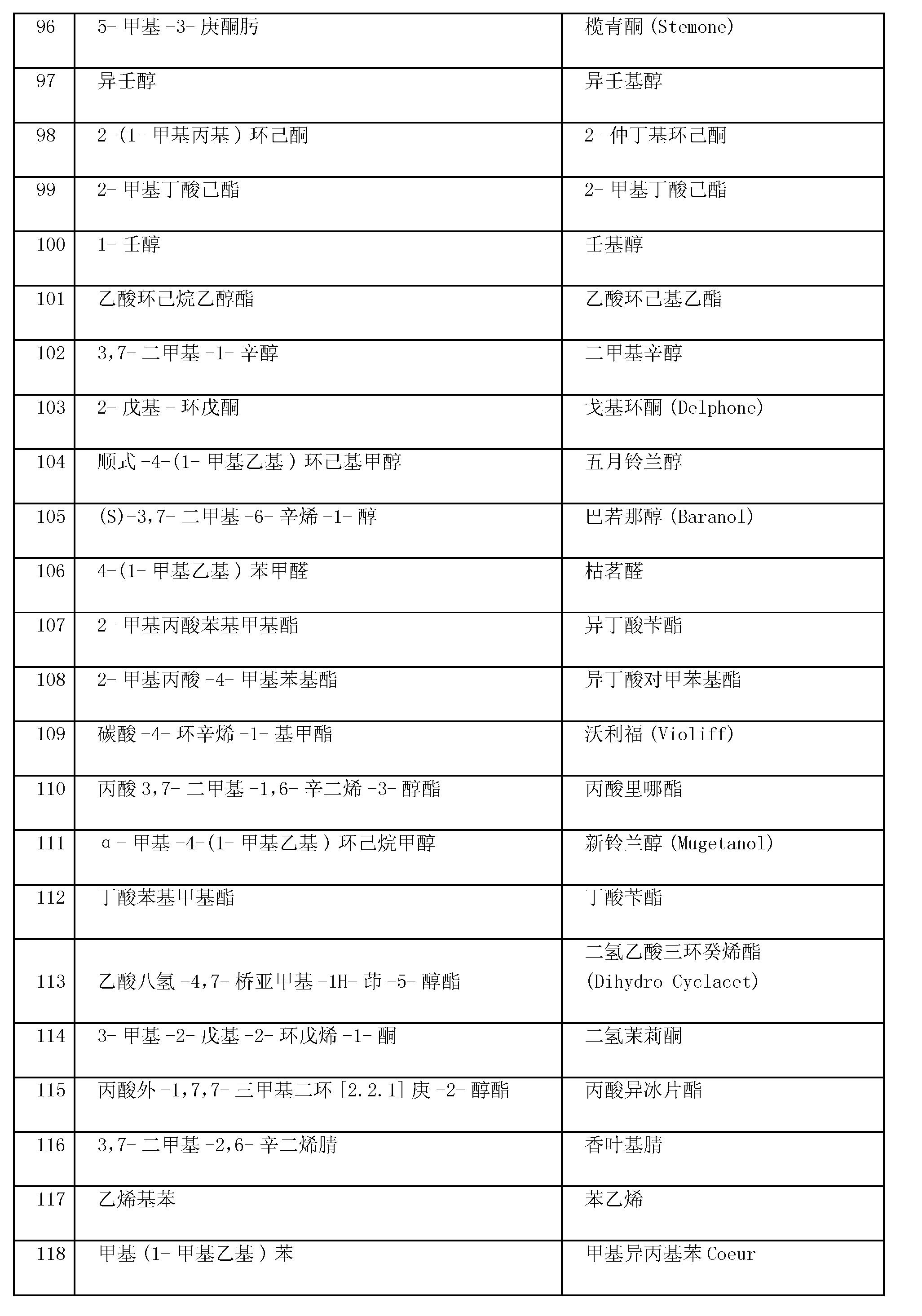 Figure CN101611129BD00141