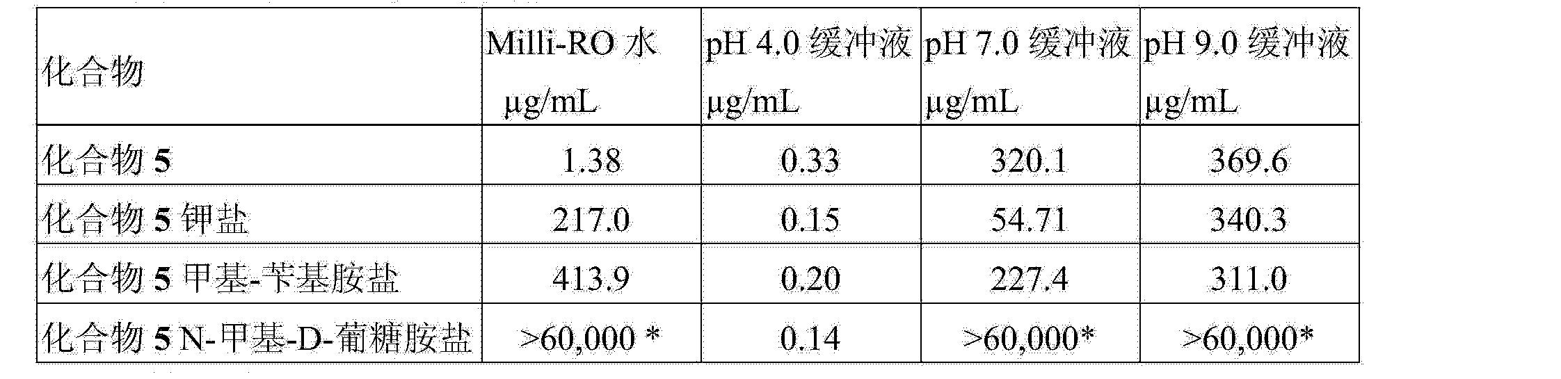 Figure CN103764608AD00191