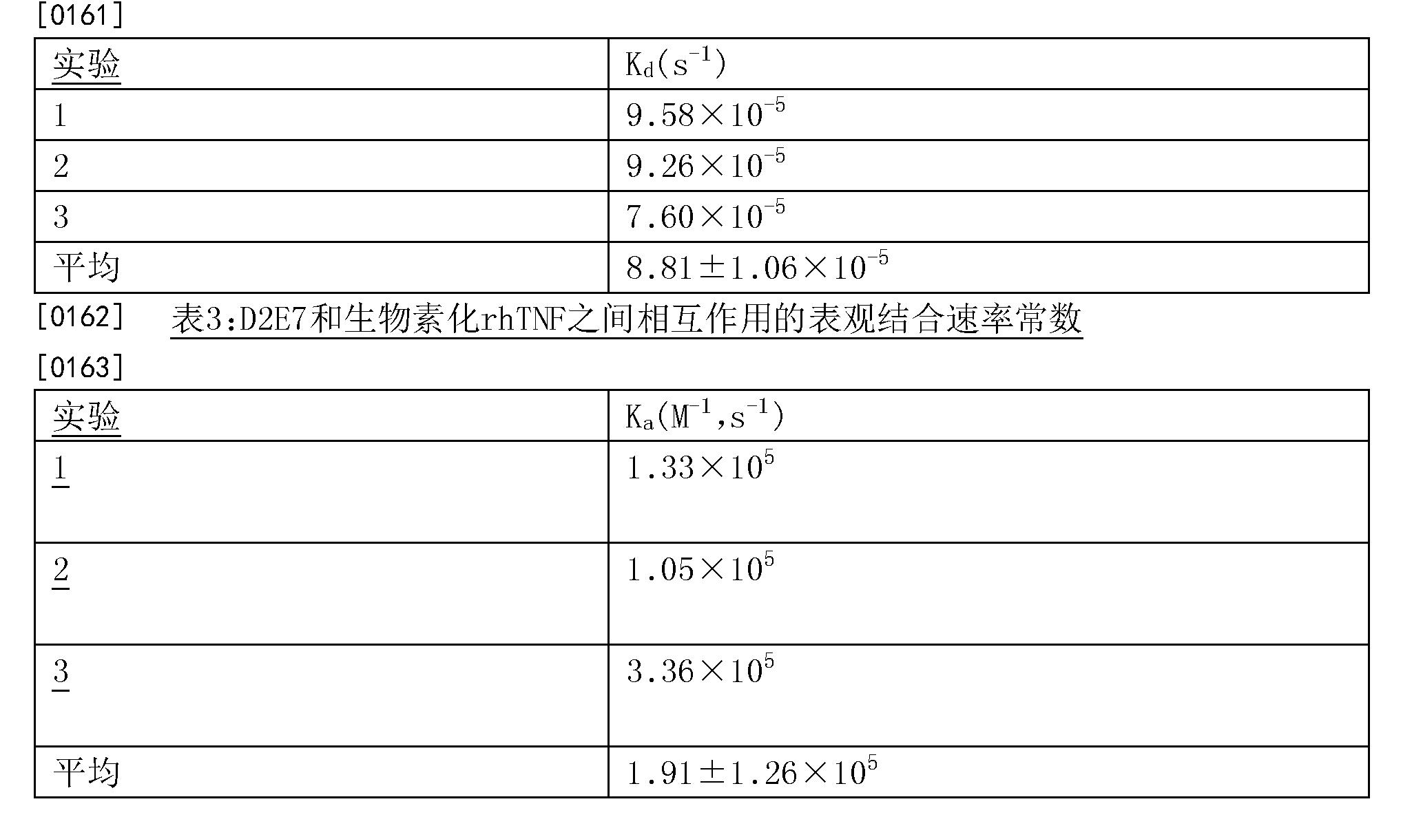 Figure CN103275221BD00292