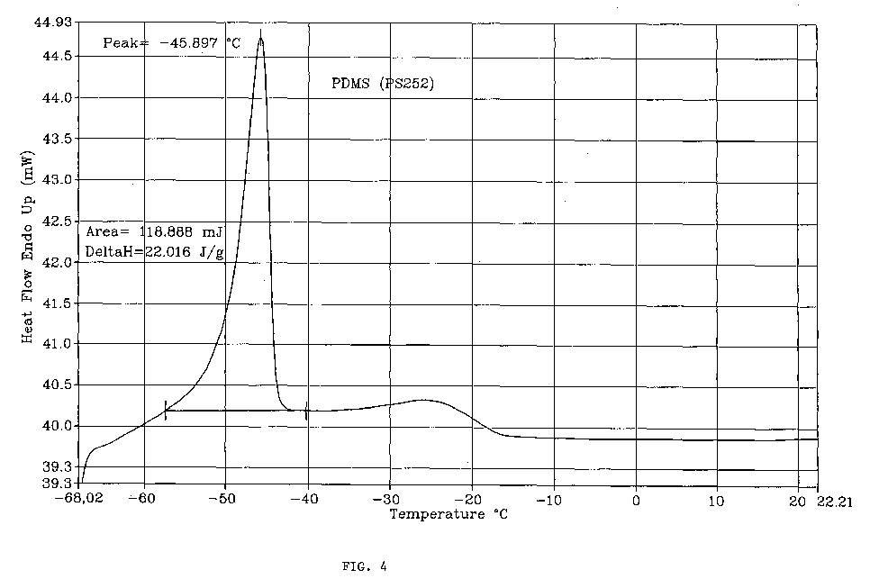 EP1405869A1 - Elastomeric Polysiloxane-Polyurethane Block Copolymers