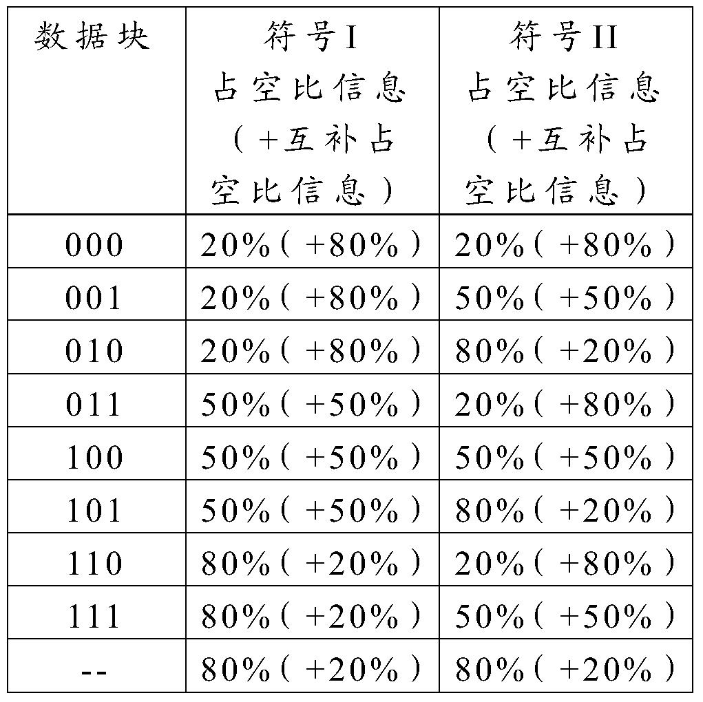 Figure PCTCN2017085564-appb-000021