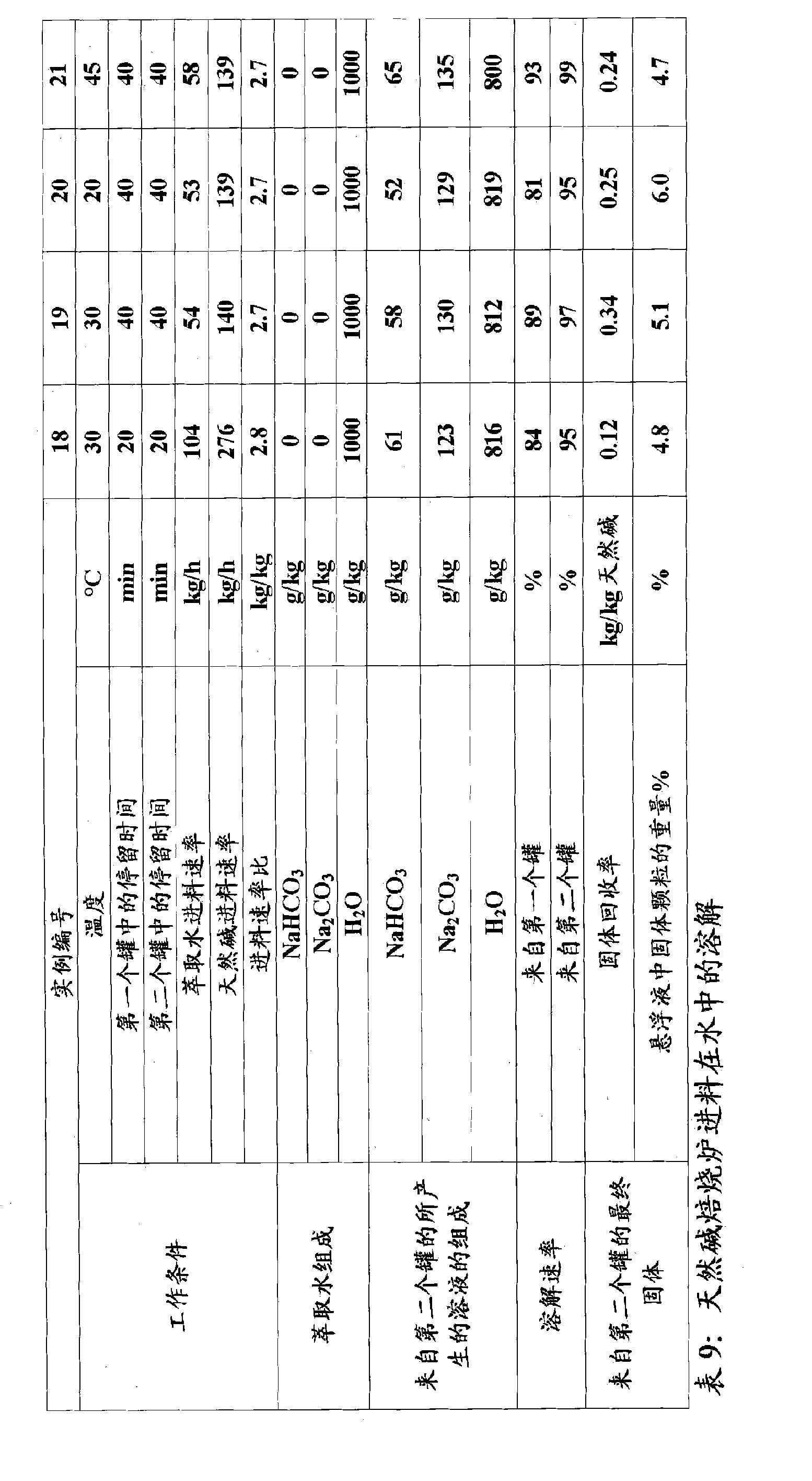 Figure CN102264644BD00211