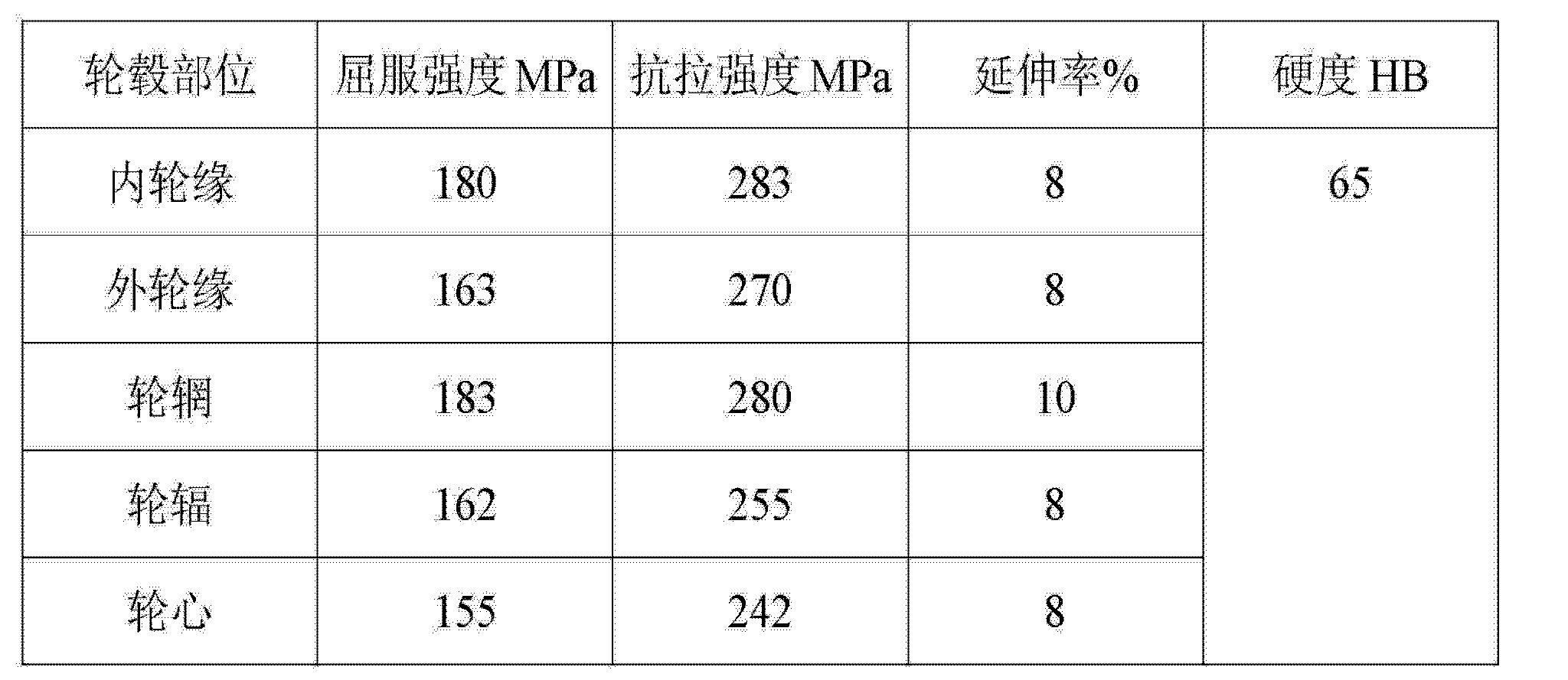 Figure CN103302454BD00072