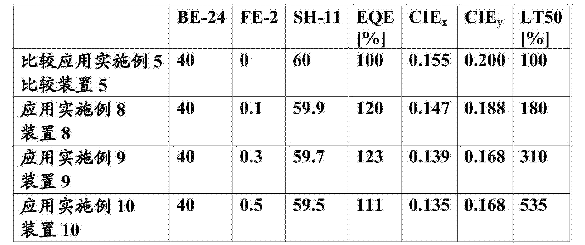 Figure CN105993083BD00672