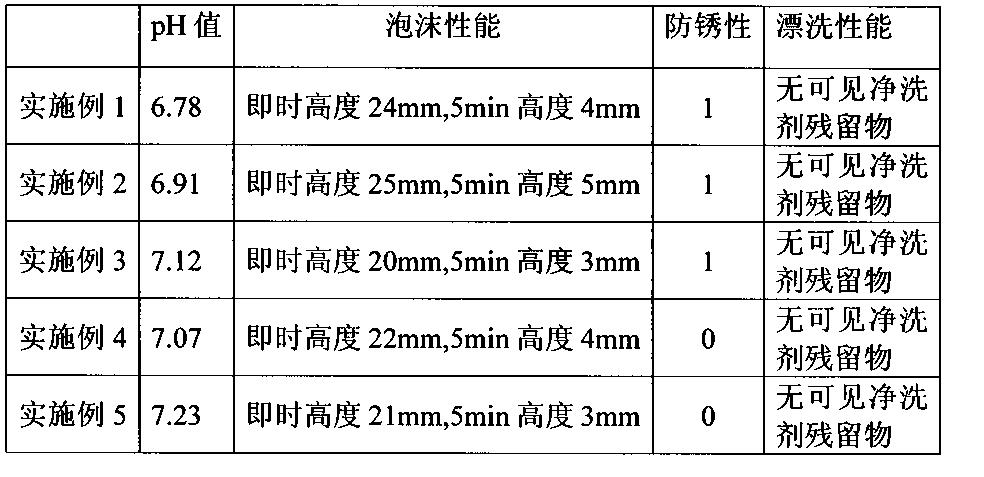 Figure CN103014730BD00062