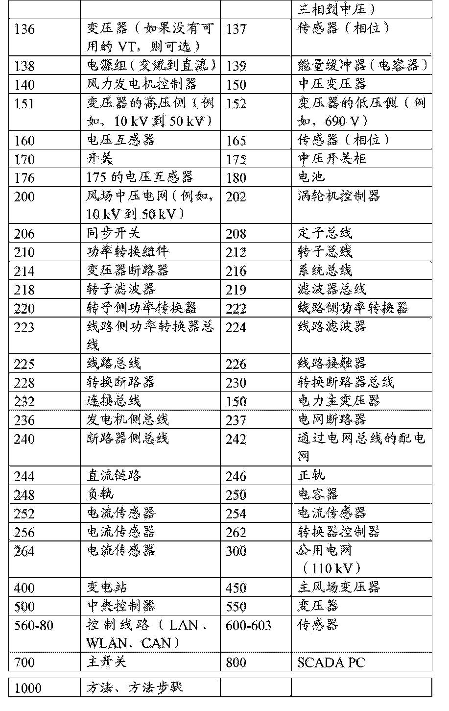 Figure CN103001245BD00081