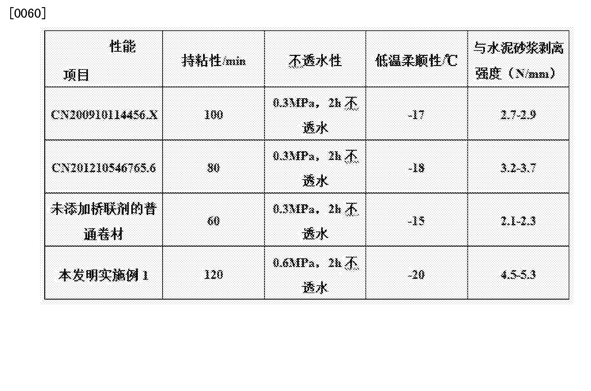 Figure CN105315486AD00101