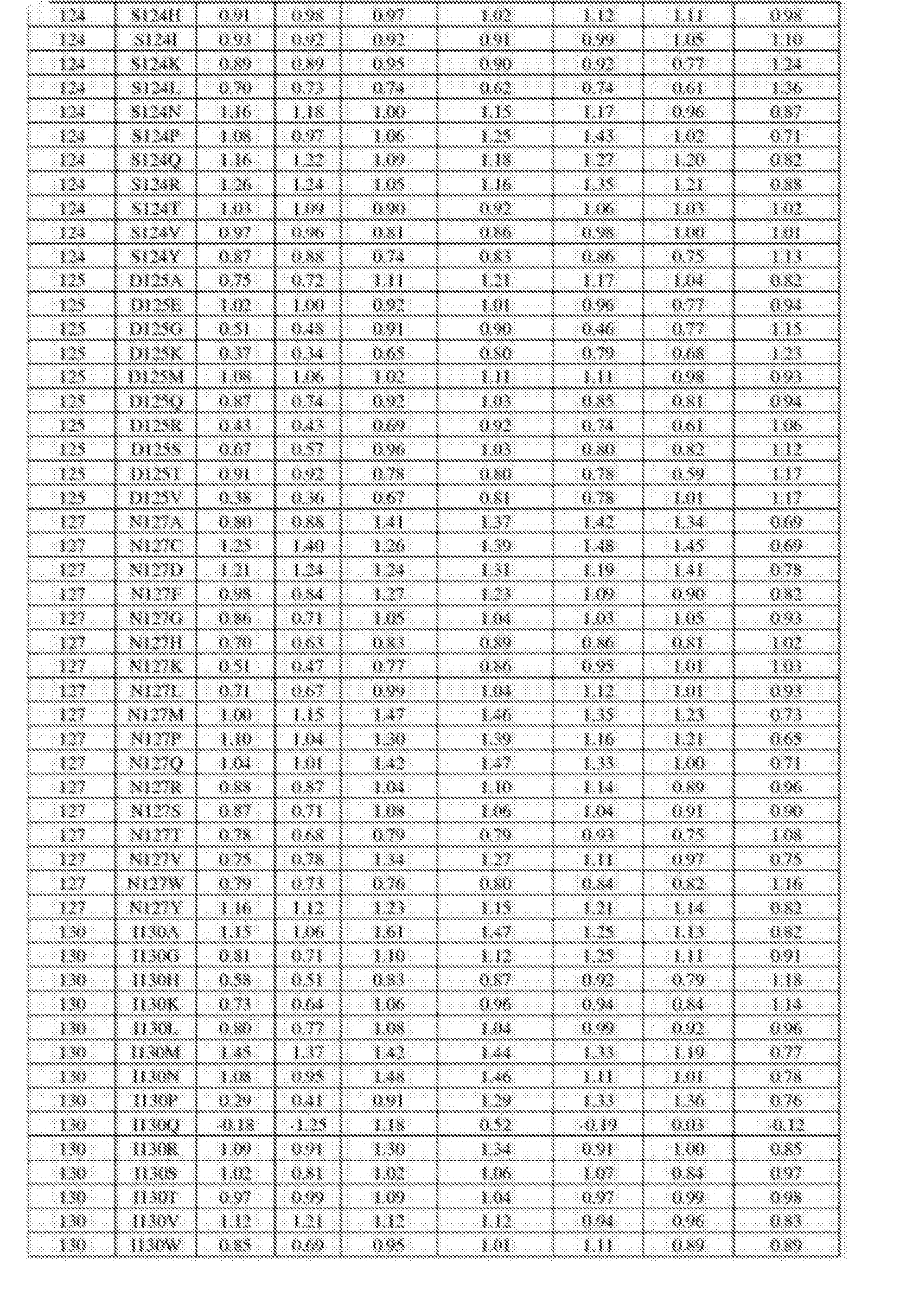 Figure CN105483099AD00901