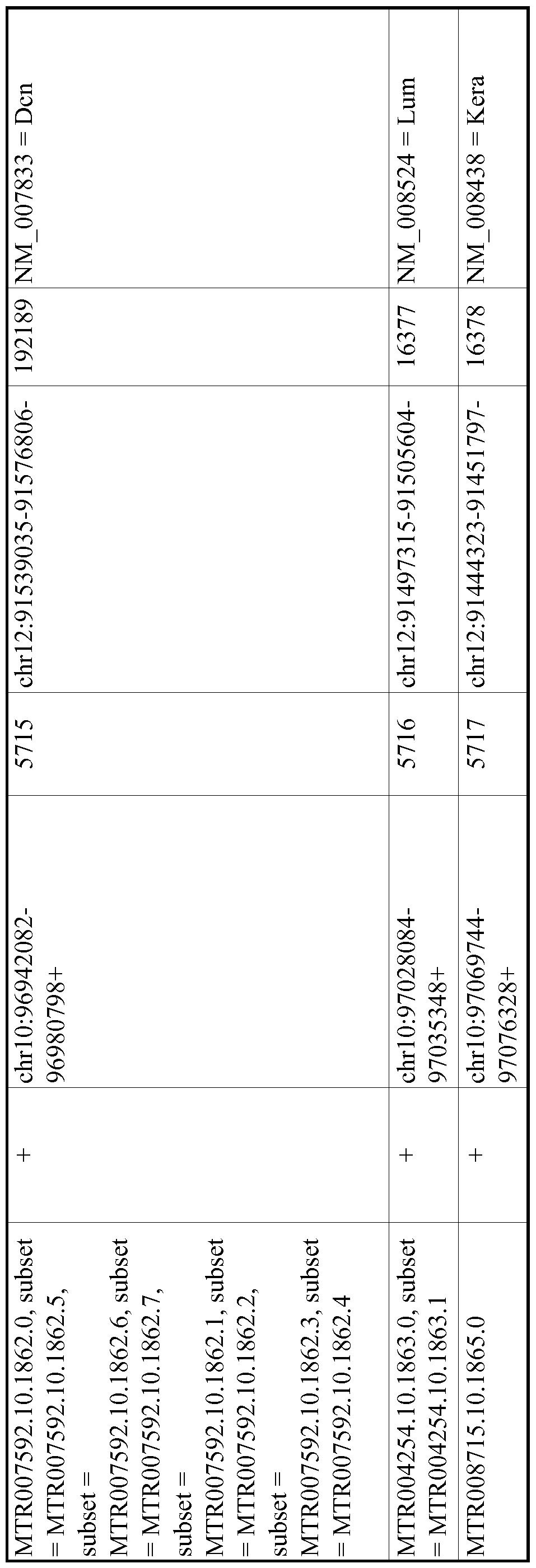 Figure imgf001031_0001
