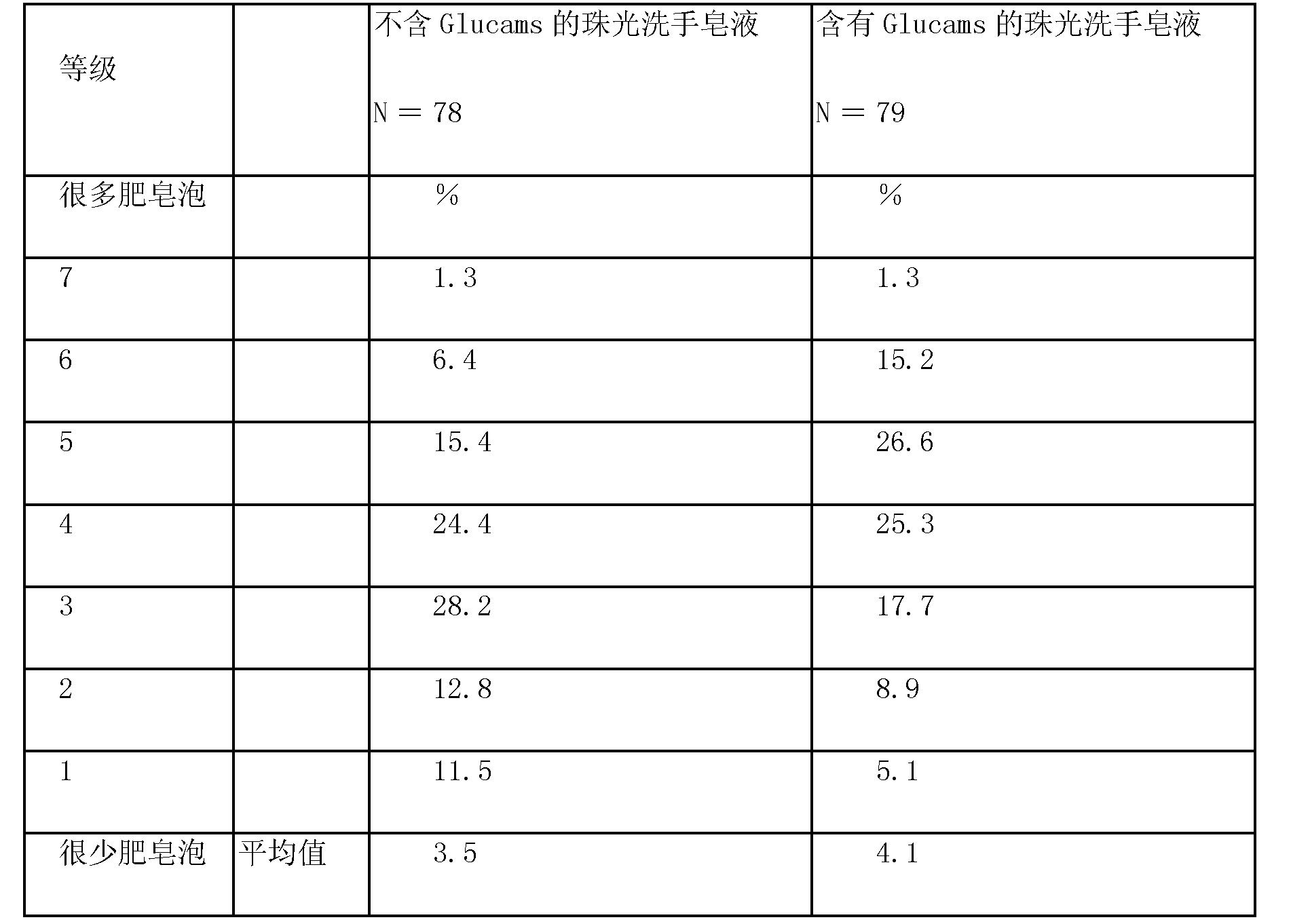 Figure CN101018587BD00112