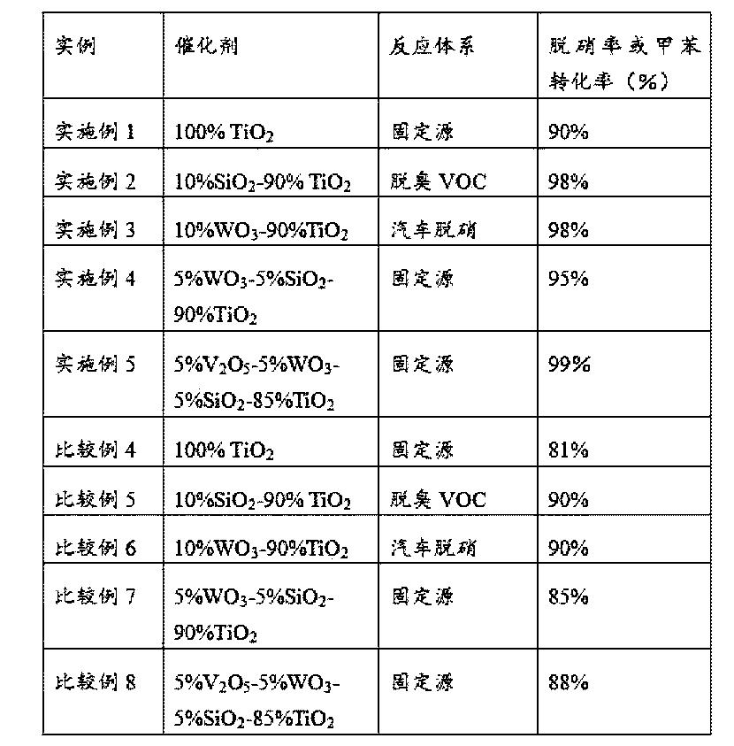 Figure CN104437469AD00101