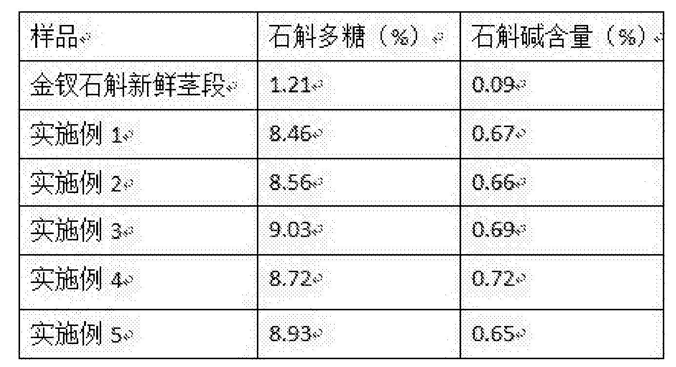 Figure CN109007185AD00071