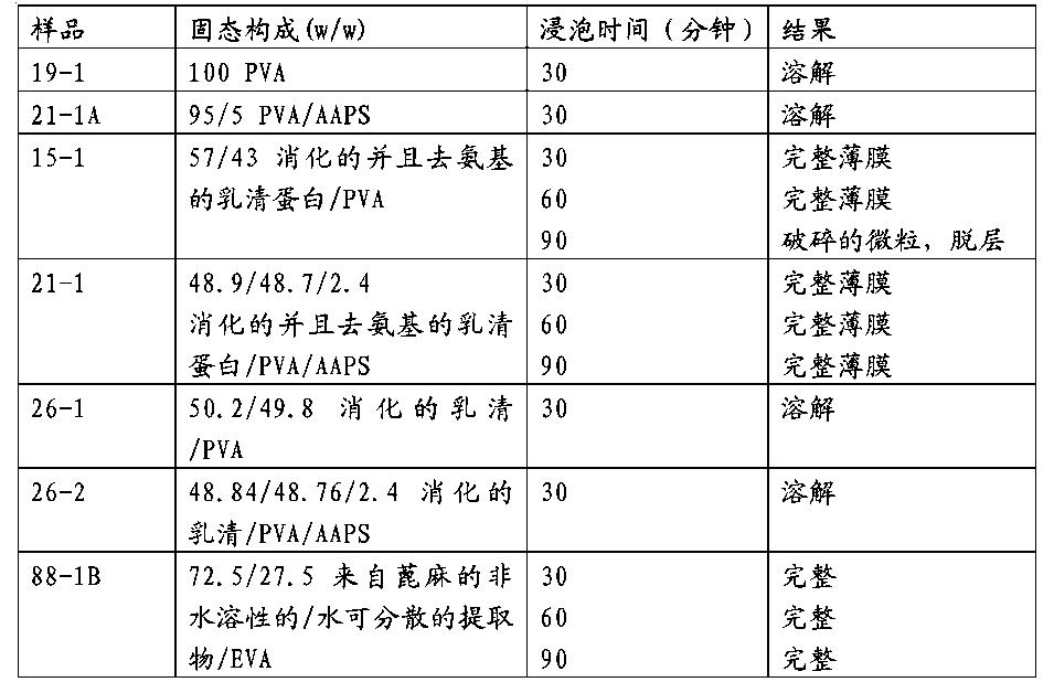 Figure CN102439056BD00801