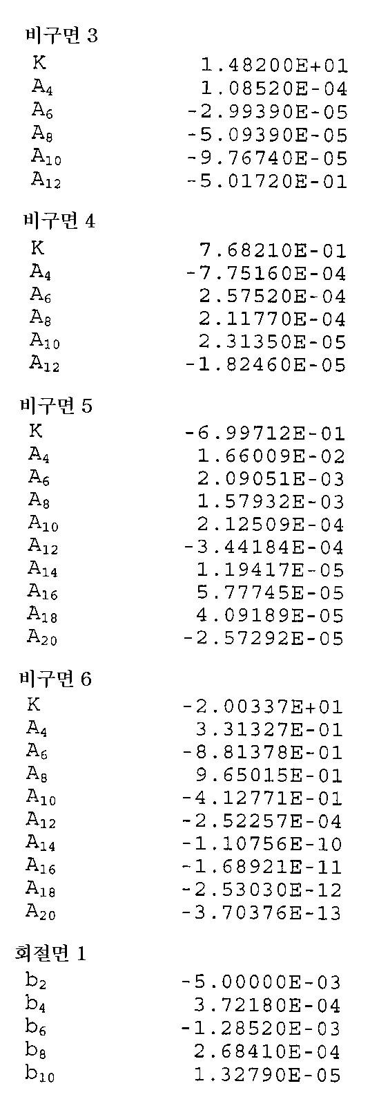 Figure 112007068264816-pat00024