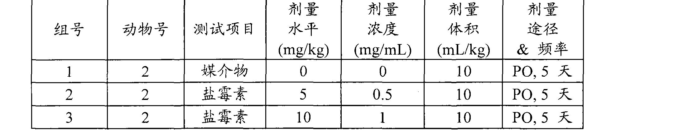 Figure CN103127052AD00281