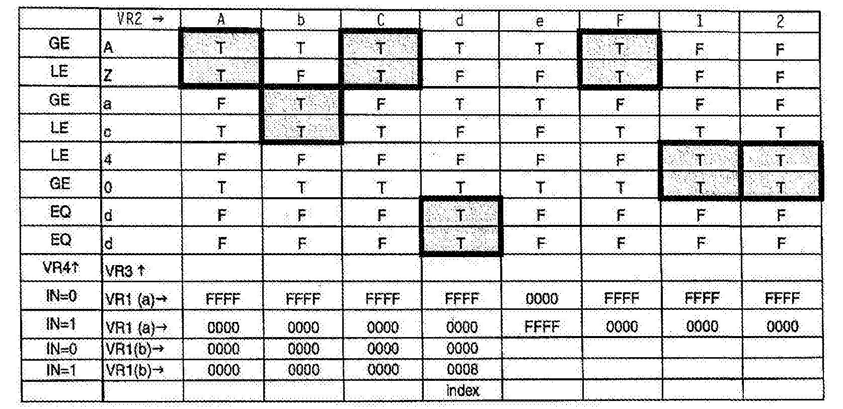Figure CN104169870BD00392