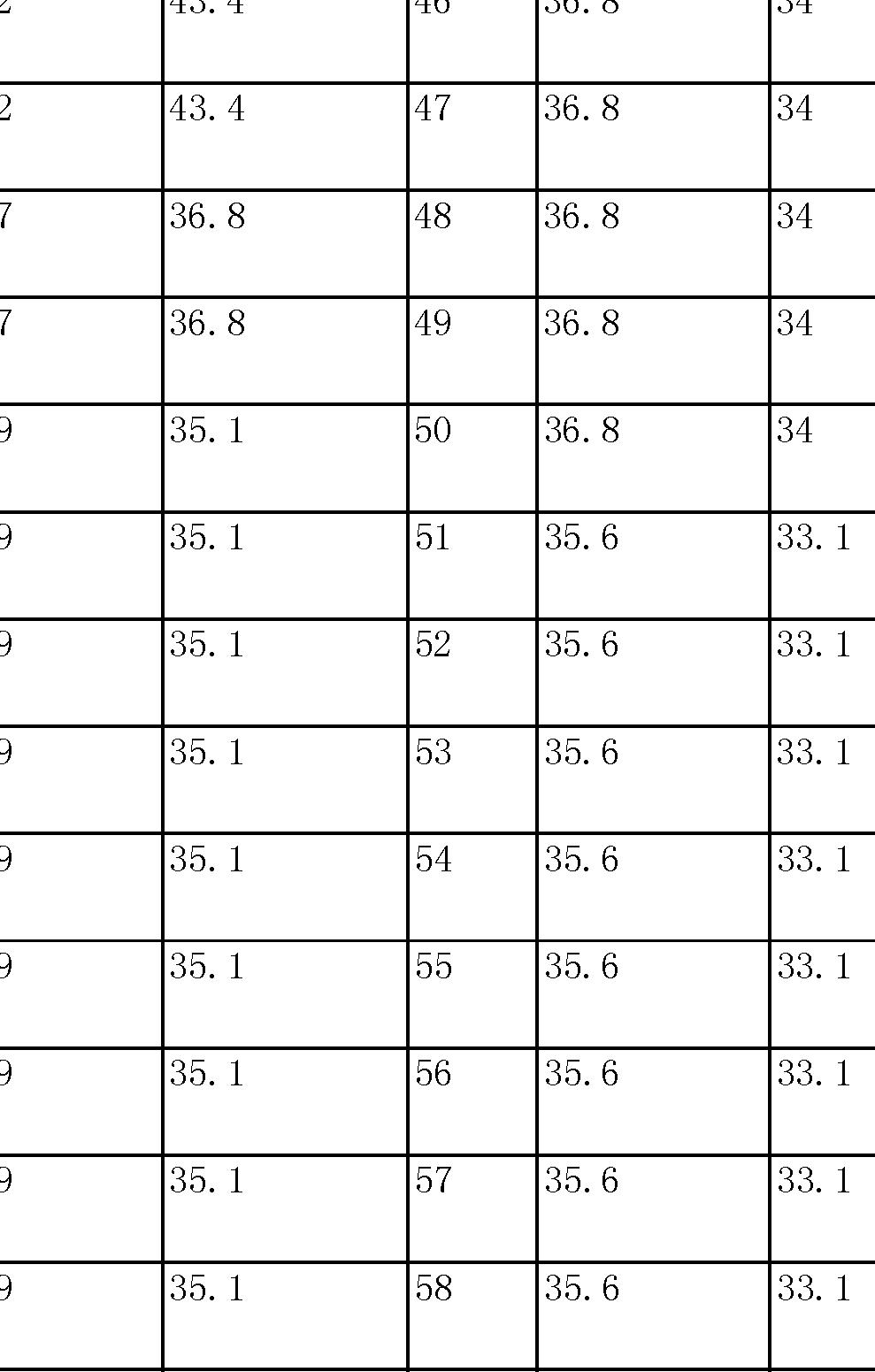 Bmi 153 センチ